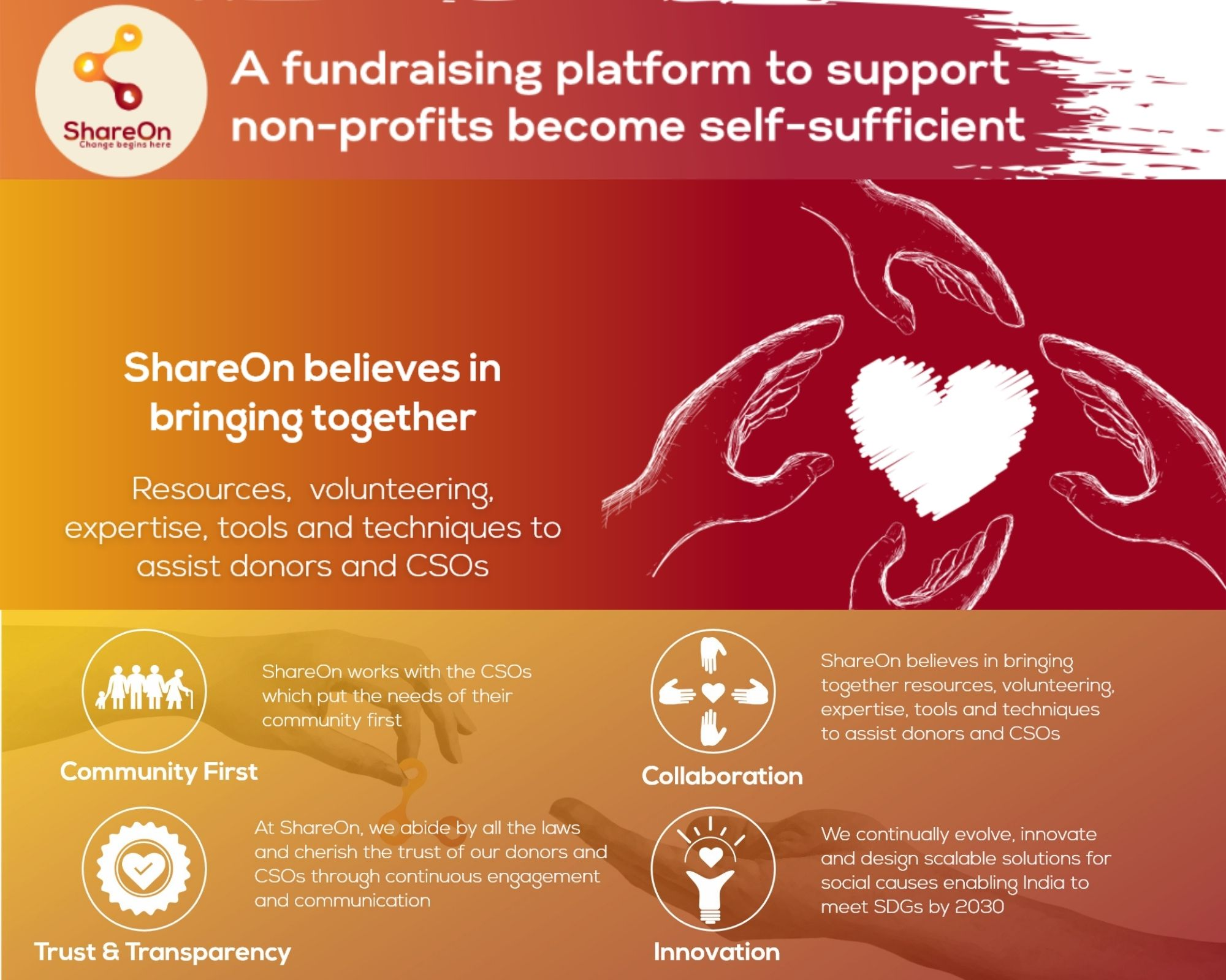 Connect for a cause on ShareOn